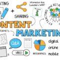 Контент маркетинг - Проверенные способы распространения контента